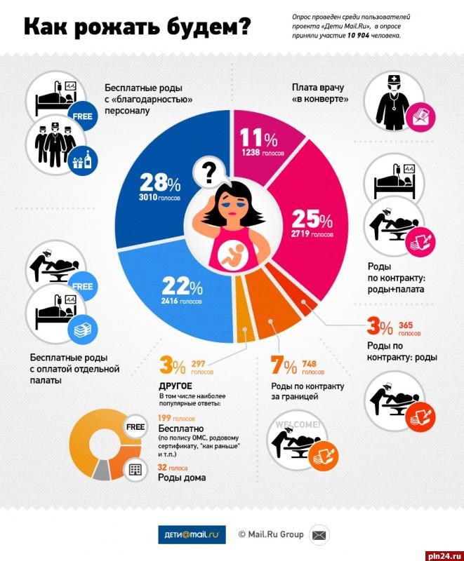 Опросы платные для беременных 84