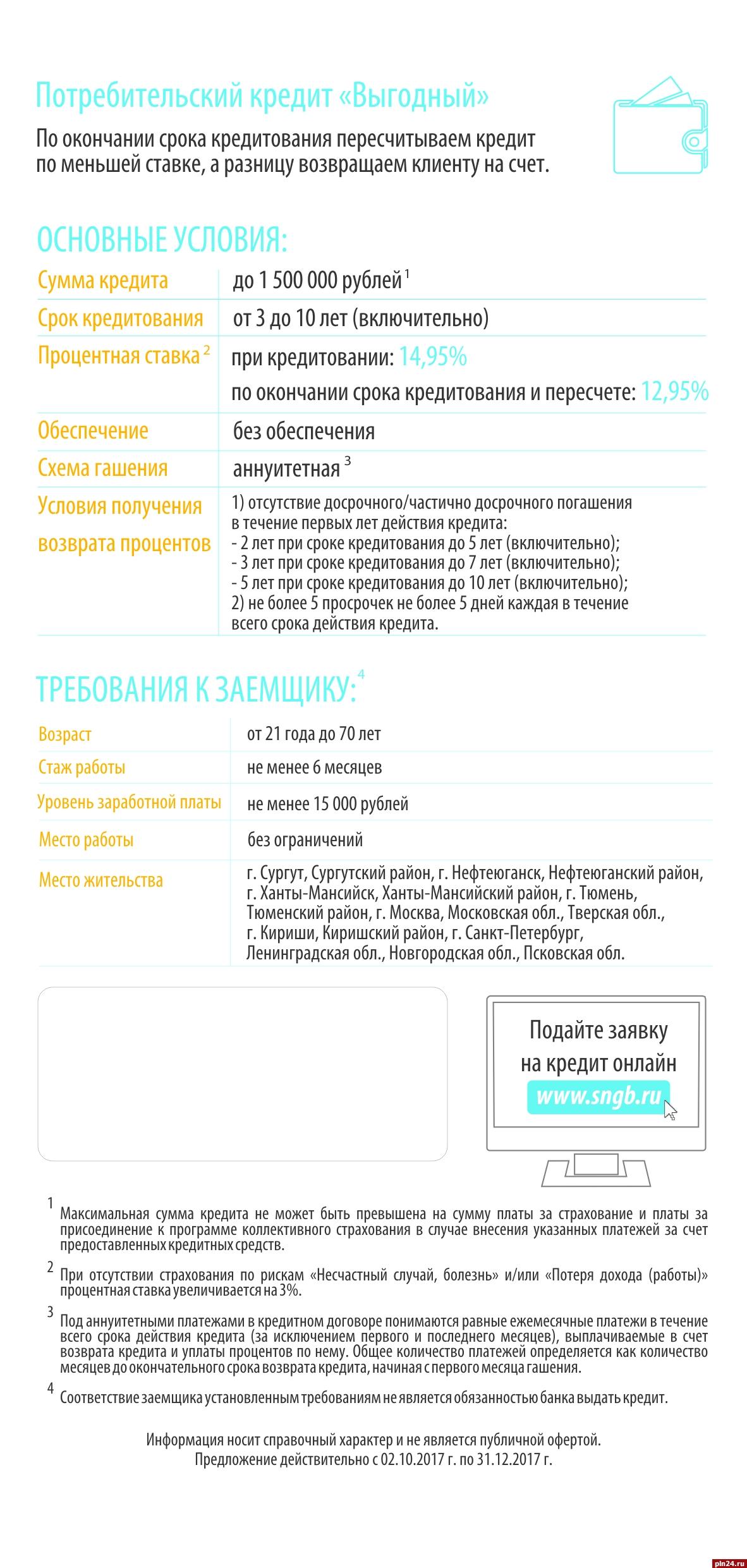 Выгодный кредит в санкт петербурге